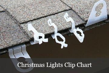 Outdoor Christmas Light Clips