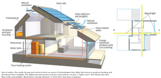 Zero Energy Home Design Floor Plans
