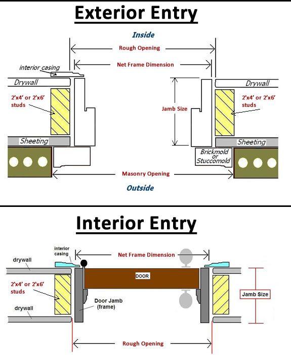 Exterior Door Jamb