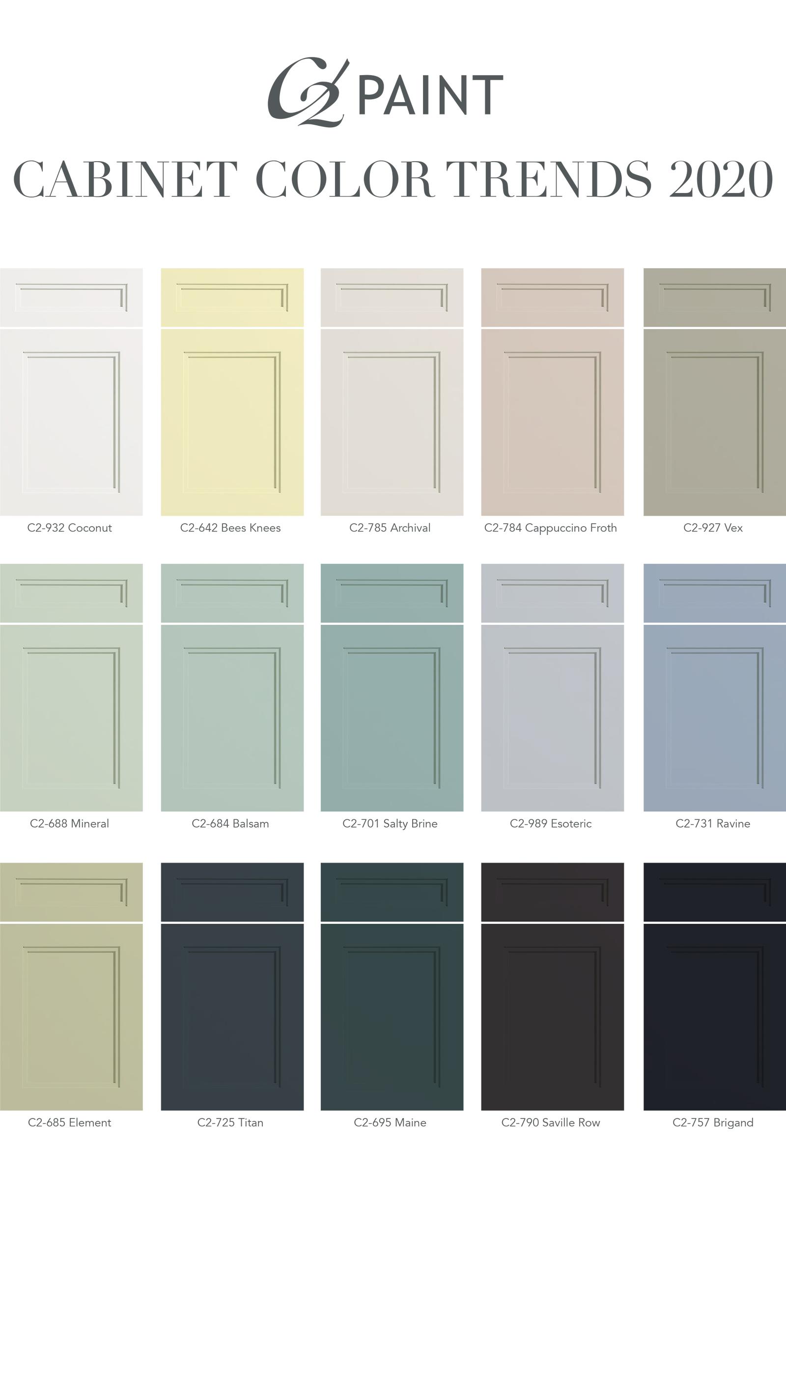 Kitchen Color Trends 2020